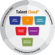 Talent Cloud