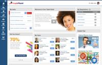 PeopleFluent Talent Management Dashboard