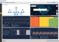 Overview dashboards are great for high-level observability over your entire tech stack. Quickly and easily identify alerts for your most important systems while ensuring the user experience is uninterrupted across the globe.