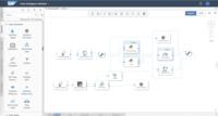 SAP Data Intelligence data pipeline using Python