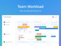 Team Workload