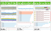 Out-of-the-box and easily customizable monitoring dashboards.