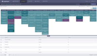 All LogPoint alerts are mapped to the MITRE ATT&CK framework