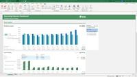 Operation Expenses - Predictive Analysis