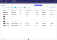 BenchmarkONE's small business CRM makes it simple to track and manage all of your contacts in one spot. BenchmarkONE notifies you when important tasks are due and even sends you hot lead alerts when prospects are ready to buy.
