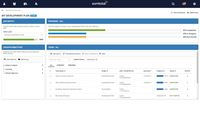 SumTotal Performance: Performance management that meets the needs of today's forward-thinking organizations. Align the goals and performance of your entire workforce with those of the broader organization for better business outcomes.
