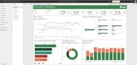 Corporate Dashboard - Financial Analysis
