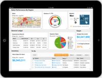 Phocas Dashboard on iPad