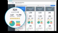 Demandforce Choice Plus:  Intelligent Reviews Multi-listing Managment Competitor Dashboard