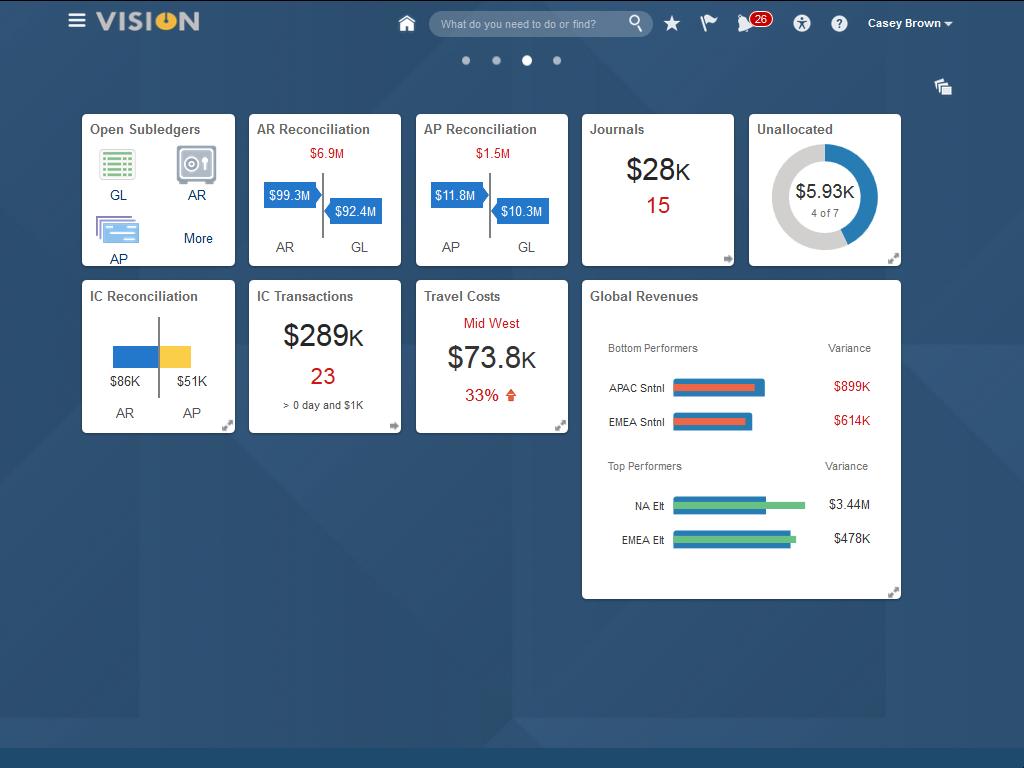 Oracle Cloud ERP Reviews & Ratings 2021