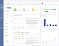 Magellan Text Mining insights can be displayed within easy-to-use dashboards.