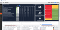 Drill into individual deployments of cloud environments to optimize performance, ensure availability, and monitor costs.
