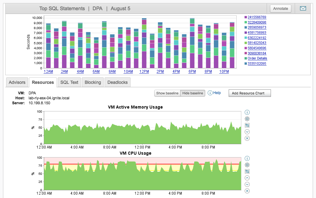 SolarWinds Database Performance Analyzer Reviews & Ratings
