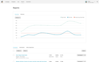 Mailchimp Reports - See open rates, click rates, unsubscribes, and even compare your results to industry averages right in the Mailchimp reporting interface.