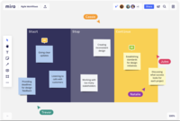 Supercharge your agile process with collaborative retrospectives, sprint planning, and huddle boards.