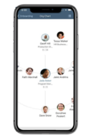 SAP SuccessFactors Employee Central: Better manage your organization through a dynamic org chart.