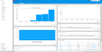 Infor CRM (Welcome Dashboard)