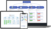 MindManager Product Suite