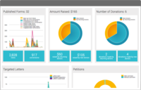 Engagement Tracking and Visualization