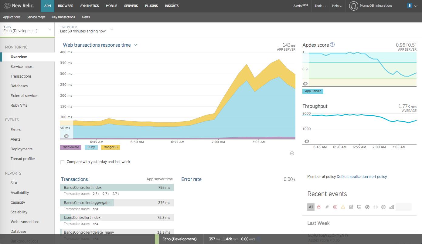 MongoDB Reviews & Ratings   TrustRadius