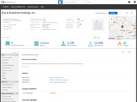 D&B Hoovers company profile