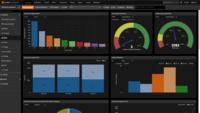 Zero-Configuration Business Intelligence Dashboards