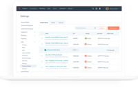 The product library gives you visibility into the goods and services you sell, then associates them with individual deals. With products, you can easily track what you're selling to your customers and from what channels.