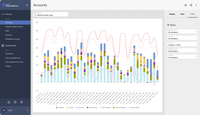 Understanding data means digging in - and there is no better way than applying filters and segments.