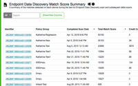 Endpoint Data Discovery Match Score Summary