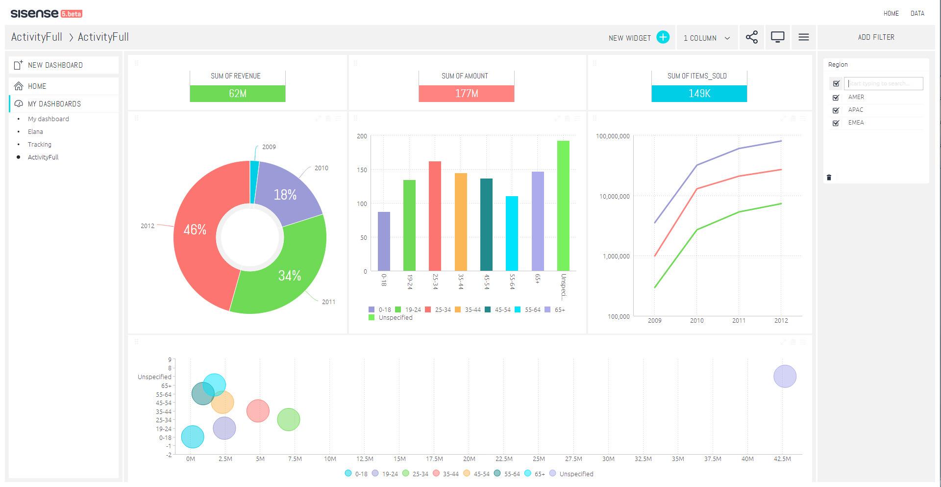 Sisense Reviews & Ratings   TrustRadius