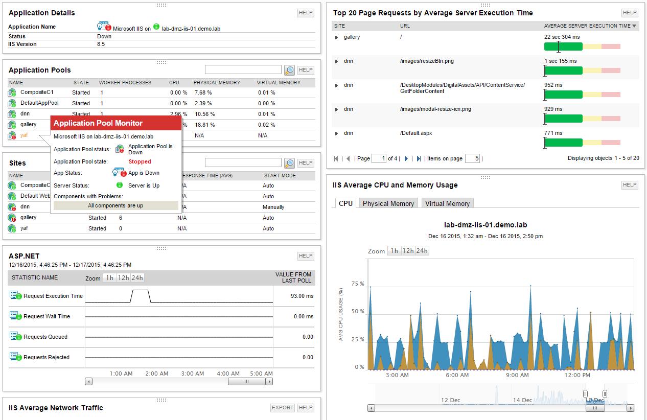 SolarWinds Server & Application Monitor Reviews & Ratings   TrustRadius