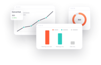 Measure and Optimize Your Inbound Funnel