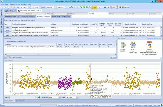 SQL Sentry Reviews & Ratings | TrustRadius