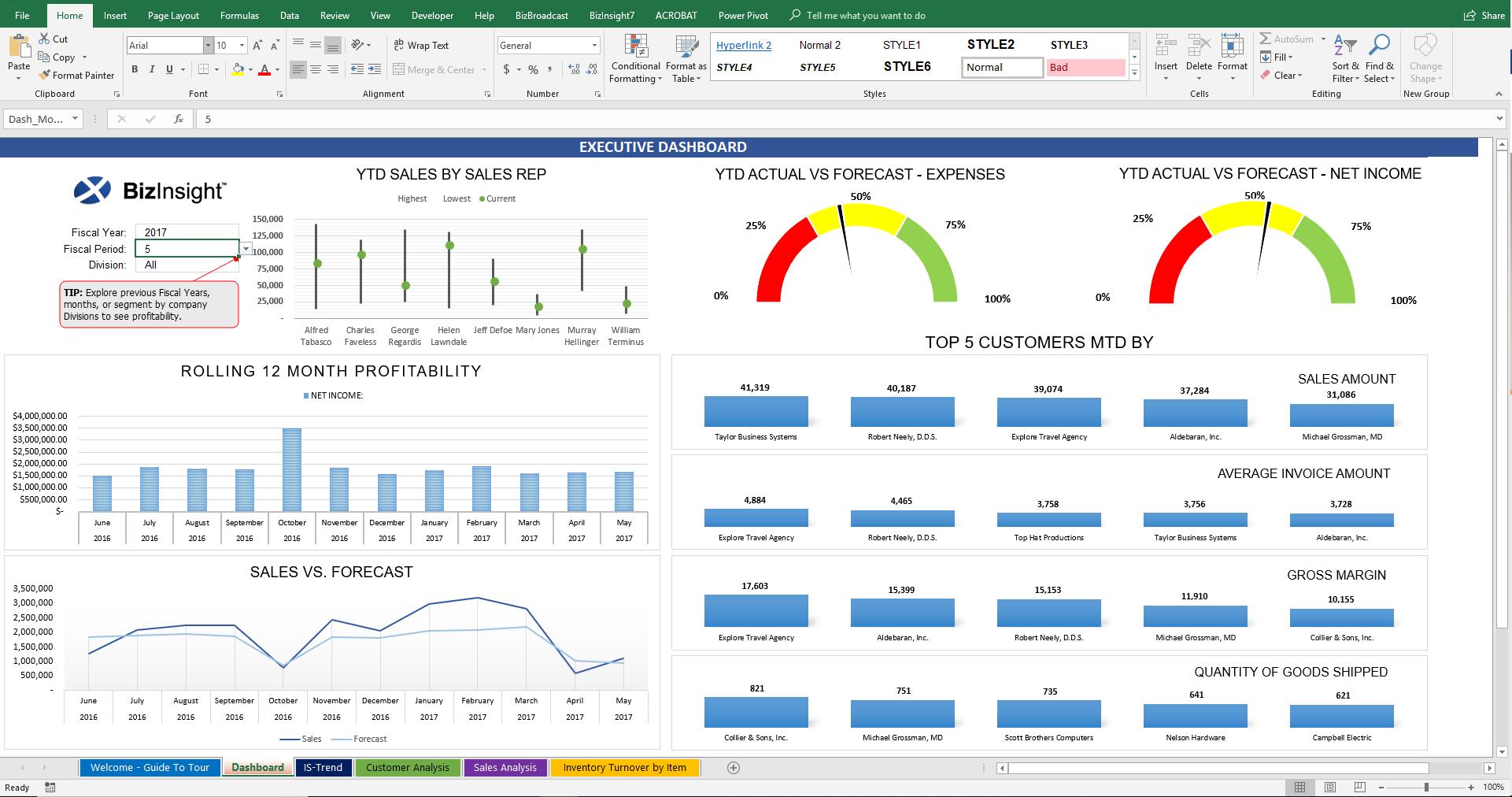 BizNet Software Reviews & Ratings | TrustRadius