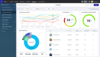 Increase efficiency with advanced workflows and operational insights