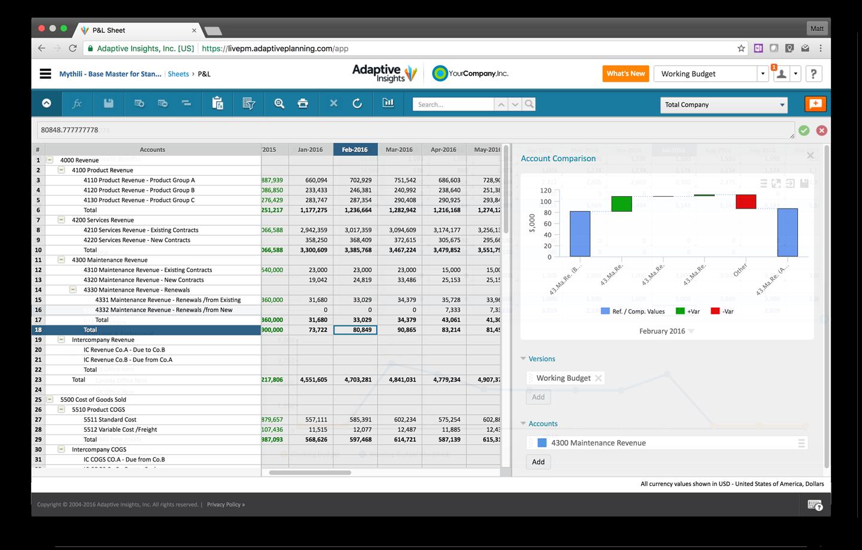 Adaptive Insights, a Workday company Reviews & Ratings   TrustRadius