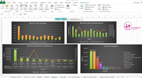Sales Dashboard with Spreadsheet Server