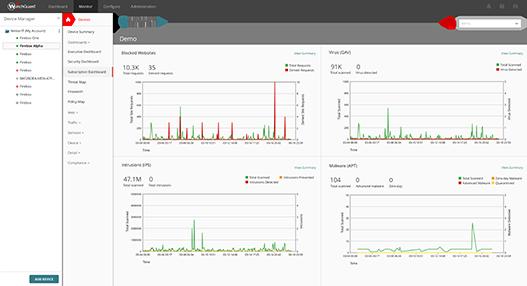 WatchGuard Network Security Reviews & Ratings | TrustRadius