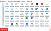 Popular, pre-built adapters to connect applications.