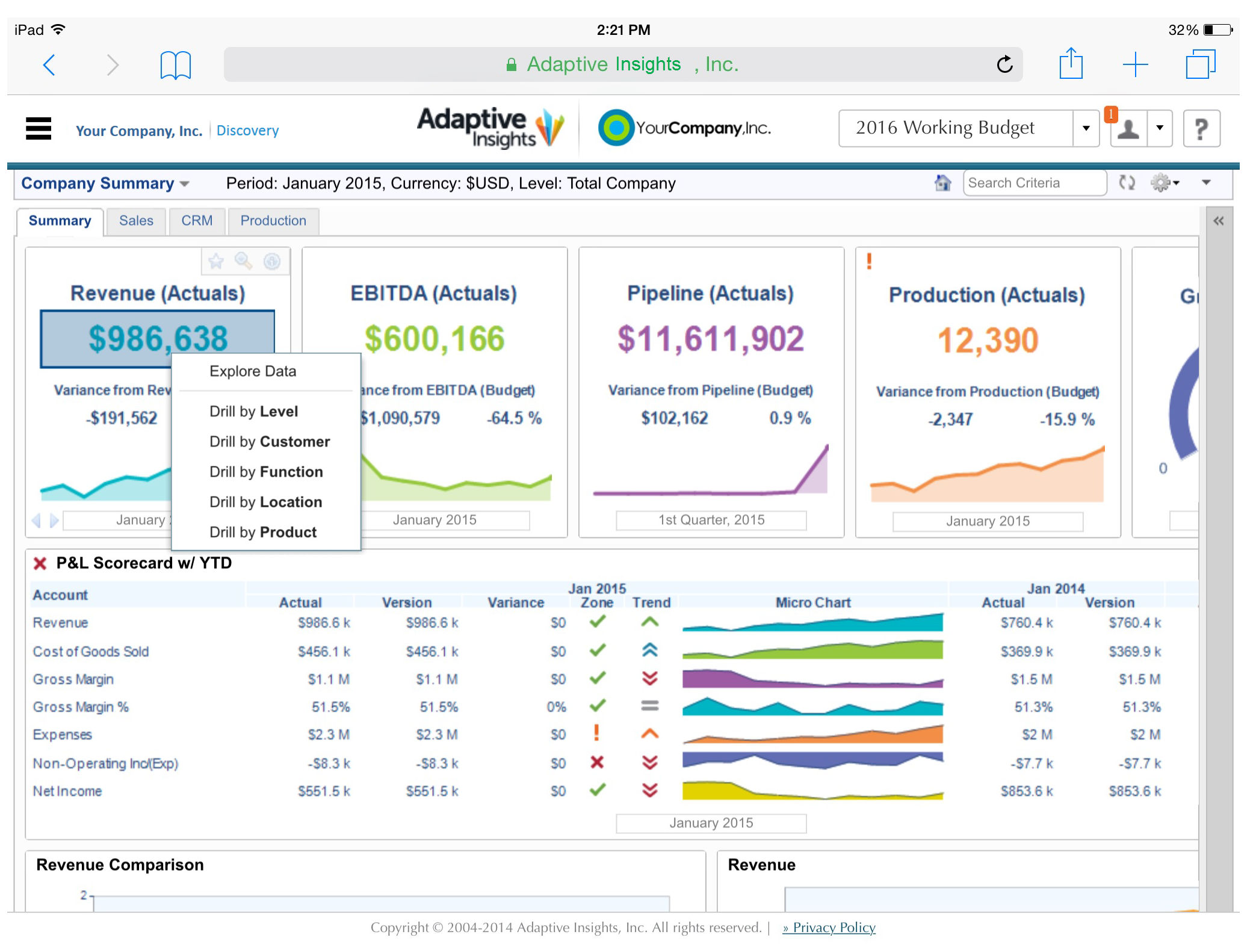 Adaptive Insights, a Workday company Reviews & Ratings | TrustRadius