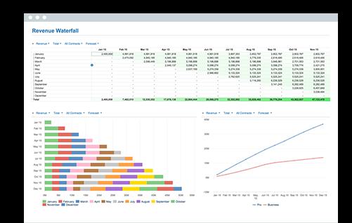 Anaplan Reviews & Ratings | TrustRadius
