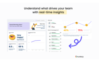 See your team's needs in real-time