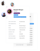 People Profiles - Understand Individual Users from Every Angle