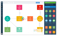 """Launch marketing campaigns (what we call """"Journeys"""") in minutes using our intuitive drag and drop canvas."""