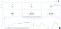 Performance analytics overview