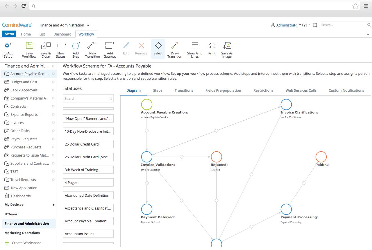 speed dating web stranice graditelj