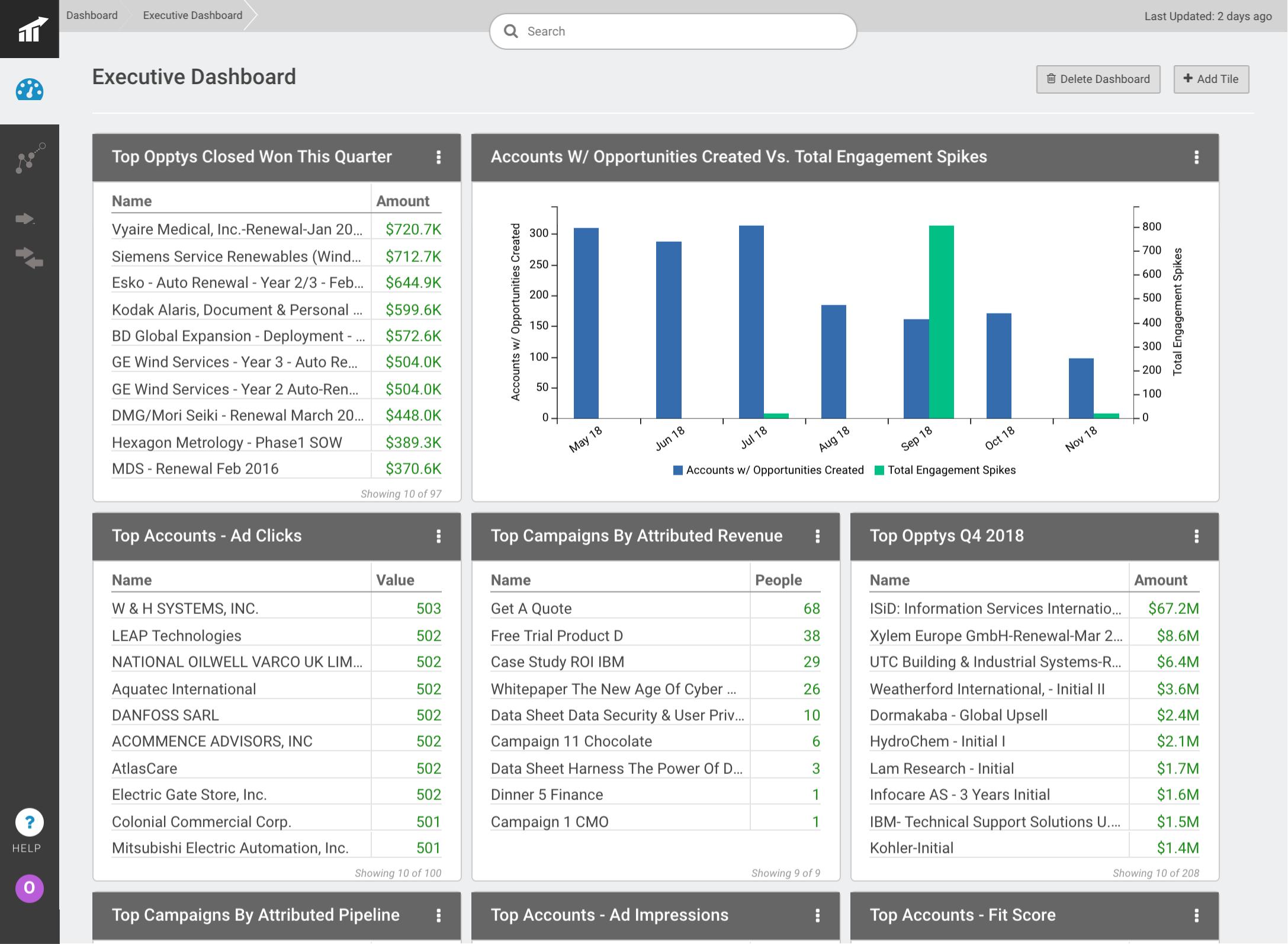 Terminus ABM Platform Reviews & Ratings | TrustRadius