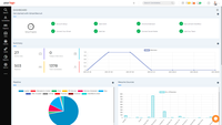 Visualize your data and understand the trends and statuses of your business.