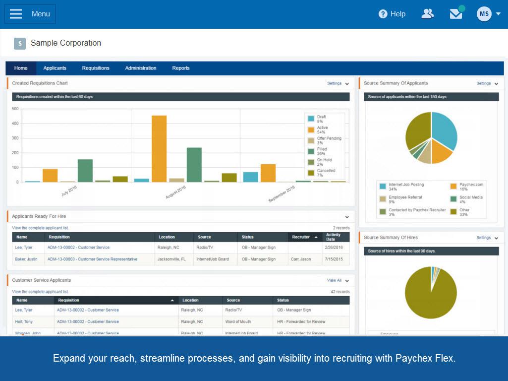 Paychex Flex Reviews & Ratings | TrustRadius