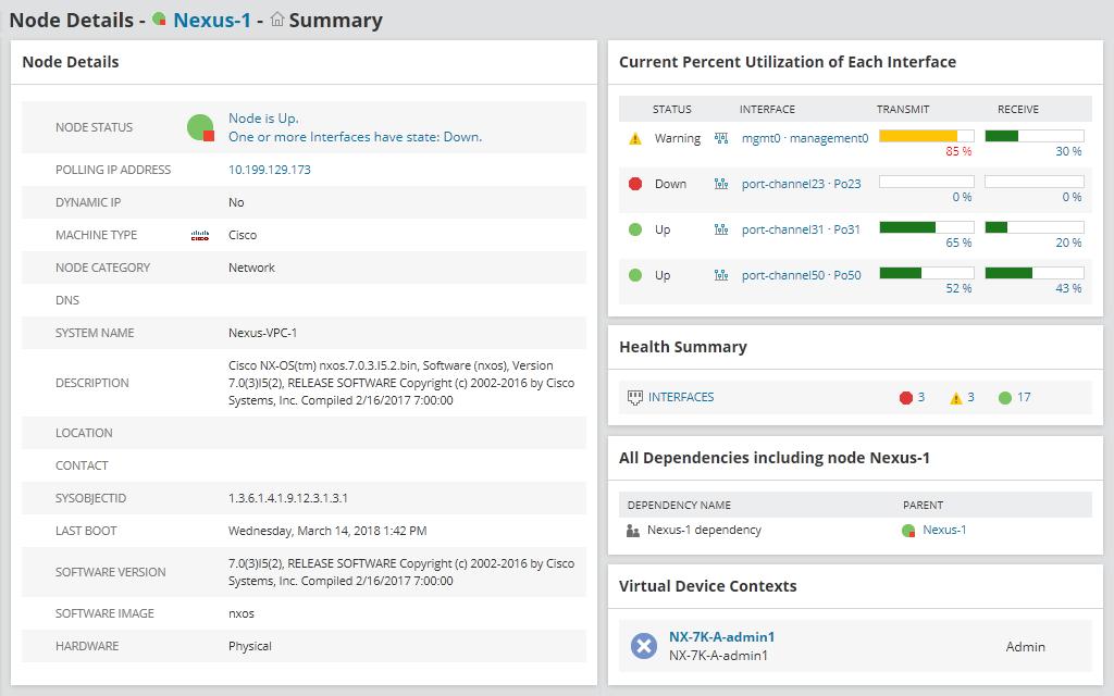 SolarWinds NPM Reviews & Ratings | TrustRadius